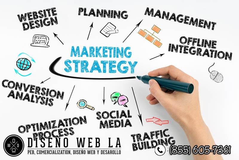 estrategias de marketing digital para su empresa
